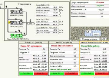 SCADA программирование системы управления насосами