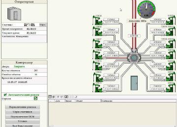 Система телемеханики ГЗУ нефтяного месторождения
